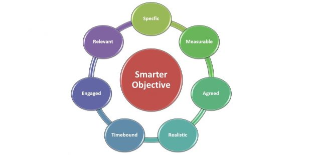 001-smarter-objective-topman-v2