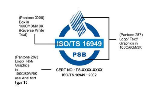 ISO TS 16949 1 Quá trình hình thành hệ thống quản lý chất lượng theo ISO/TS 16949