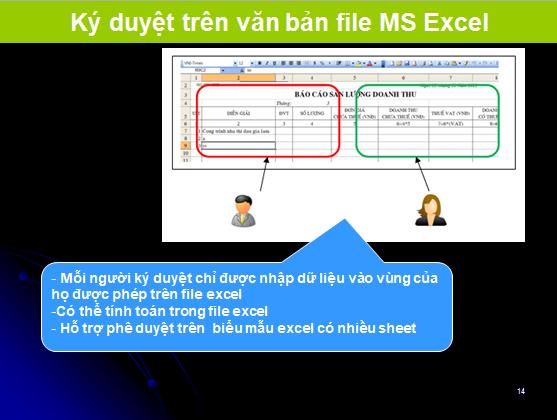 ISO  van ban EXCEL ISO ONLINE là gì