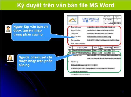 ISO  van ban WORD ISO ONLINE là gì