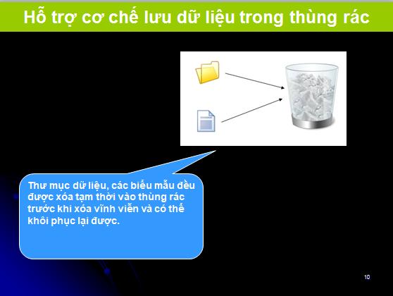 ISO   Ho tro thung rac ISO ONLINE là gì