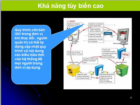 ISO   Kha nang tuy bien cao ISO ONLINE là gì