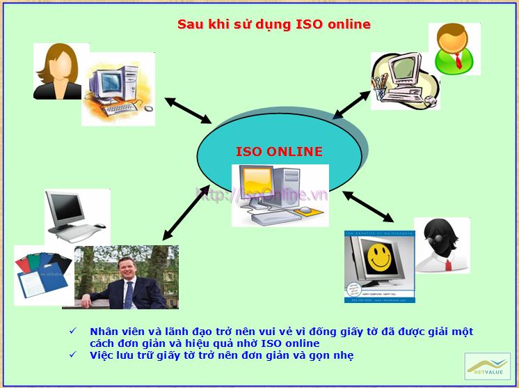 WhyISO2 Giải pháp tin học hóa cho Doanh nghiệp làm ISO