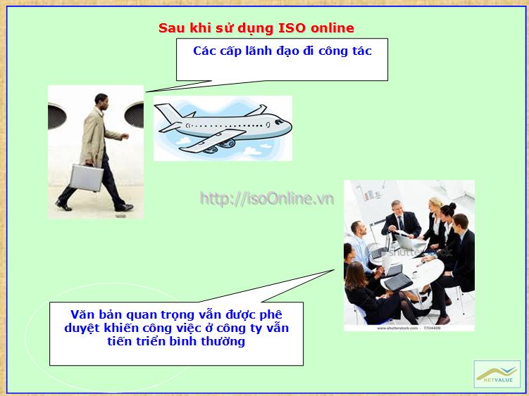 WhyISO6 Giải pháp tin học hóa cho Doanh nghiệp làm ISO