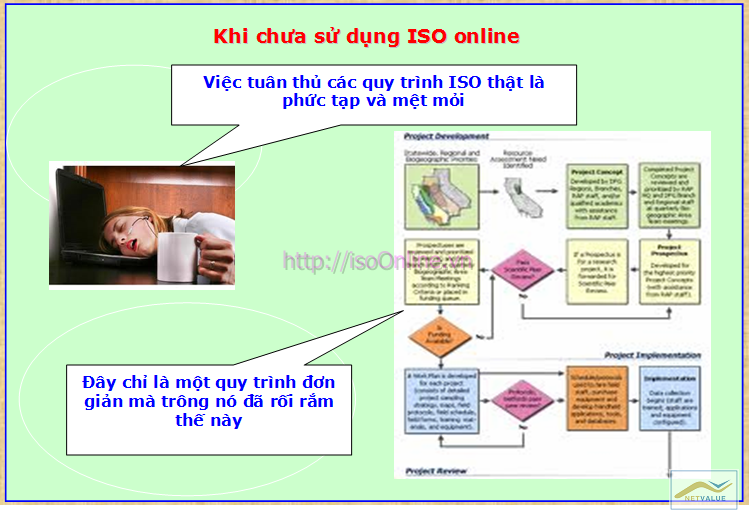 WhyISO7 Giải pháp tin học hóa cho Doanh nghiệp làm ISO