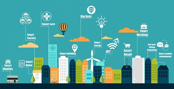 smart city large ISO / IEC 30182  Mô hình khái niệm thành phố thông minh được xuất bản