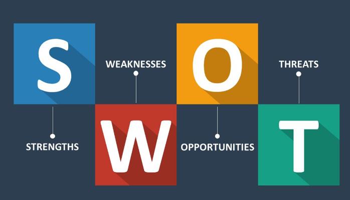 swot Một số phương pháp nâng cao hiệu quả trong việc áp dụng ISO 9001:2015 trong trường học