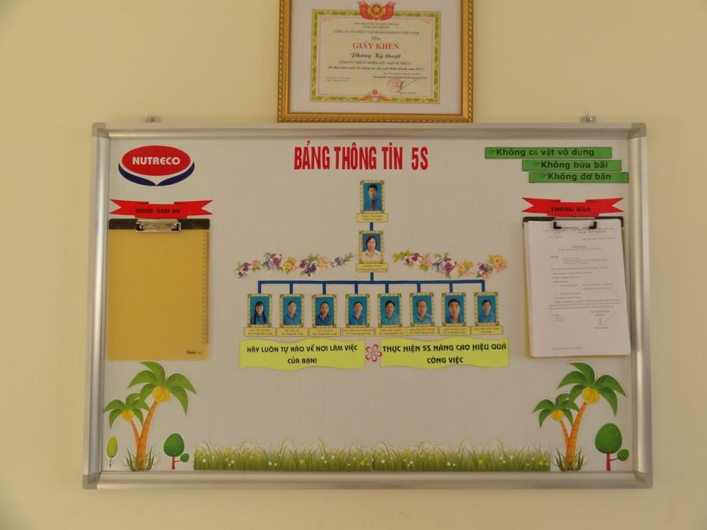 thuc hanh tot 5s nutreco 1024x768 Công ty TNHH Nutreco áp dụng thành công chương trình Thực hành tốt 5S