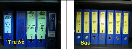 tu van 5s dabaco hoan son Hiệu quả áp dụng 5S tại Nhà máy chế biến TACN Dabaco Hoàn Sơn
